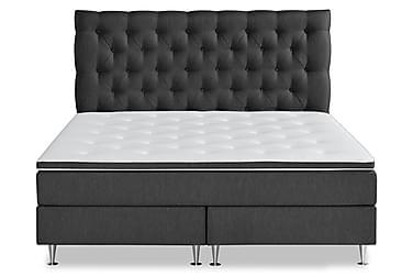 Sänkypaketti Lindvik Deluxe 180x210