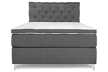Sänkypaketti Relax Comfort Jenkkisänky 120x200