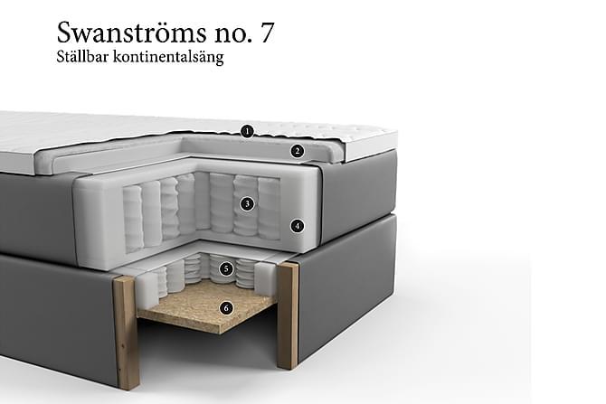 Säätösänky Swanströms No 7 210x210 - Huonekalut - Sängyt - Moottorisängyt