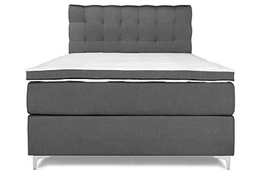 Sänkypaketti Relax Basic Jenkkisänky 140x200