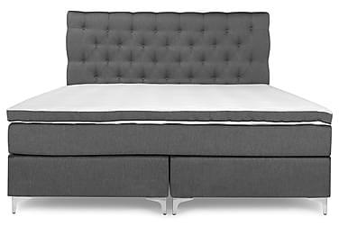 Sänkypaketti Relax Comfort Jenkkisänky 180x200