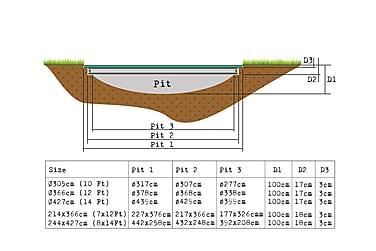 Trampoliini InTerra Ground Level 214x366 Vihreä