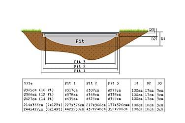 Trampoliini InTerra Ground Level 366 Pyöreä Harmaa