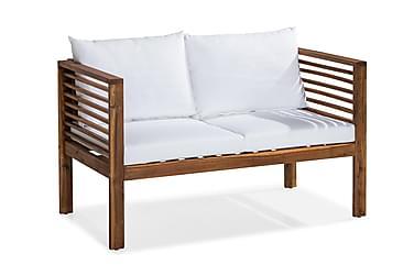 Sohva Askö 2:n ist