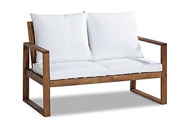 Sohva Rindö